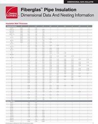 OC Fiberglas Nesting Chart and Dimensional Data.pdf