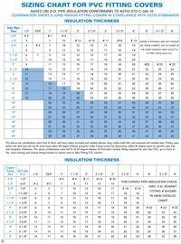 Proto PVC Fitting Sizing Chart.pdf