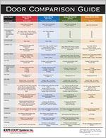 EXPI-DOOR_Door Comparison Guide.pdf