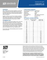 JM 1 lb Muffl Jac Sound Barrier Jacketing
