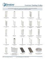Clad Profile Sheet
